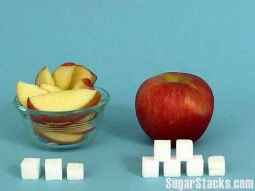 Ile cukru zawierają popularne produkty spożywcze ? 6