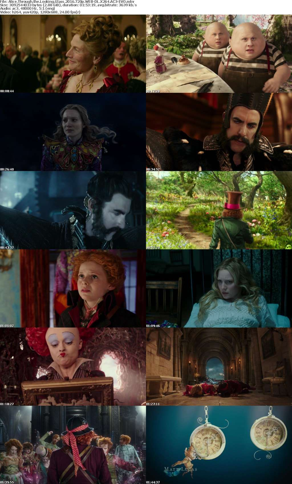 Alice Through the Looking Glass 2016 720p WEB-DL X264 AC3-EVO