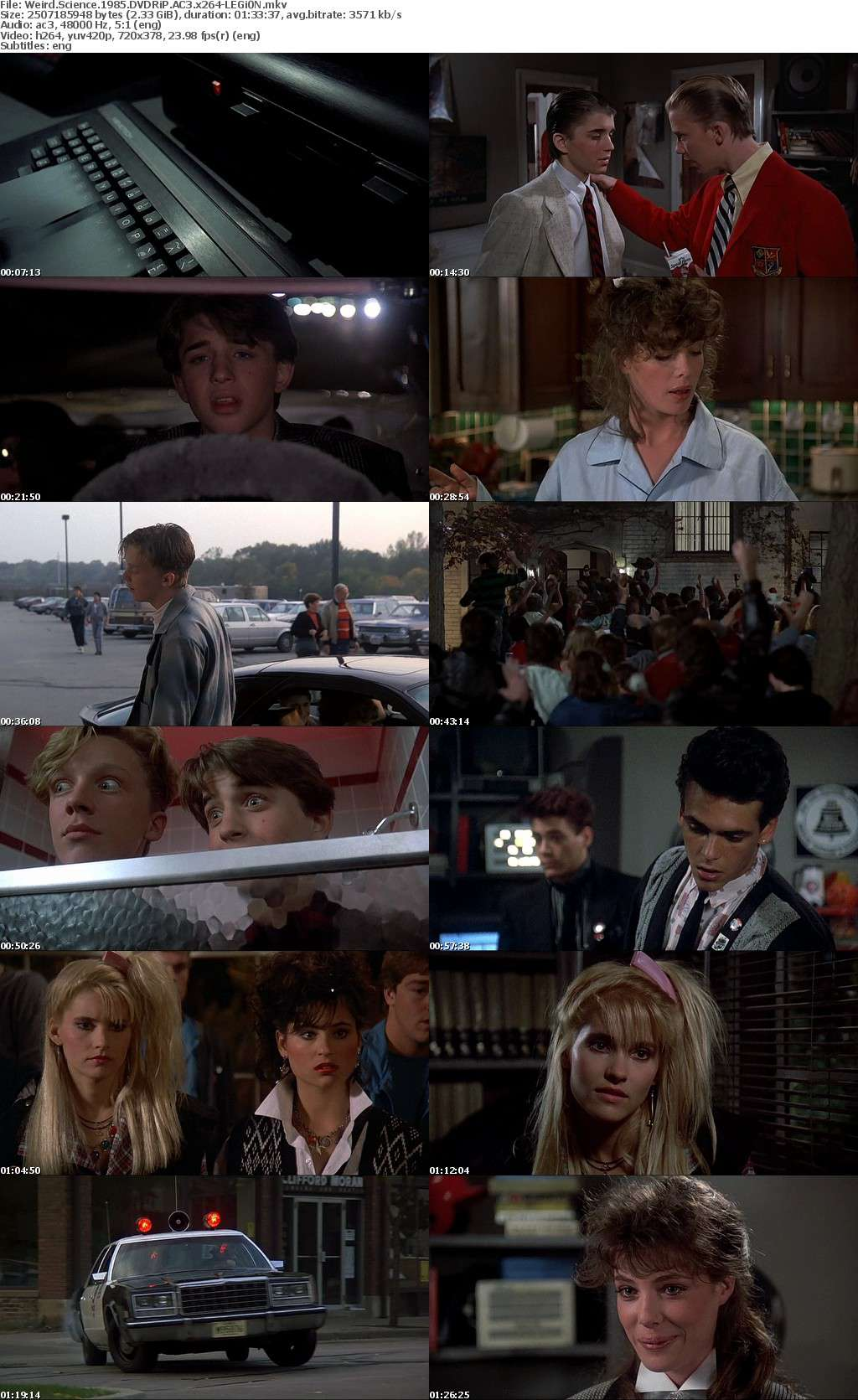 Weird Science 1985 DVDRiP AC3 x264 LEGi0N