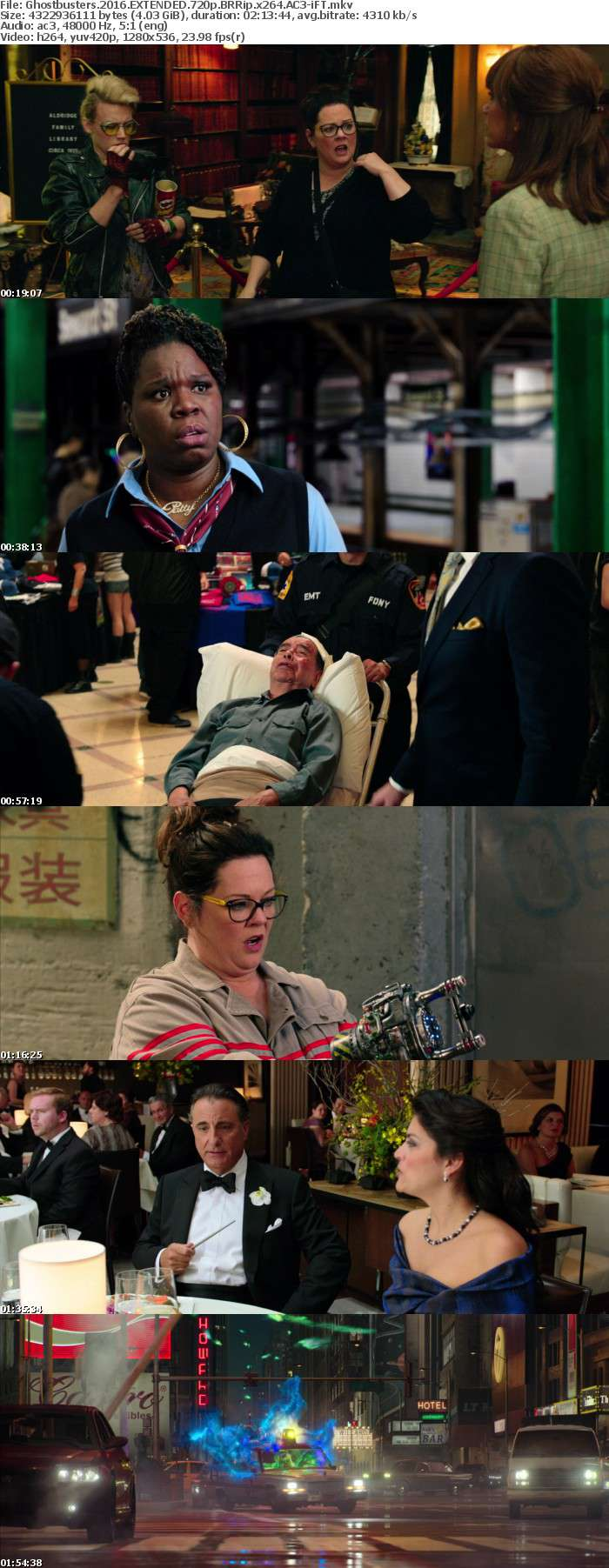 Ghostbusters 2016 EXTENDED 720p BRRip x264 AC3-iFT