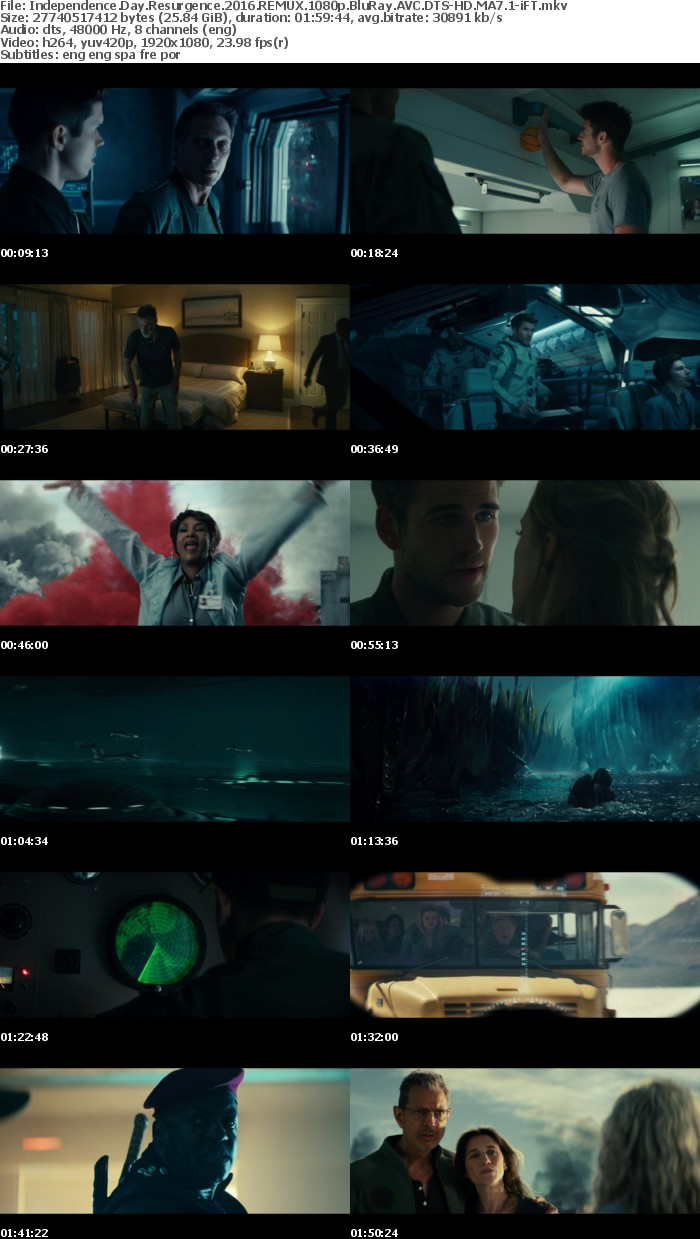 Independence Day Resurgence 2016 REMUX 1080p BluRay AVC DTS-HD MA7 1-iFT