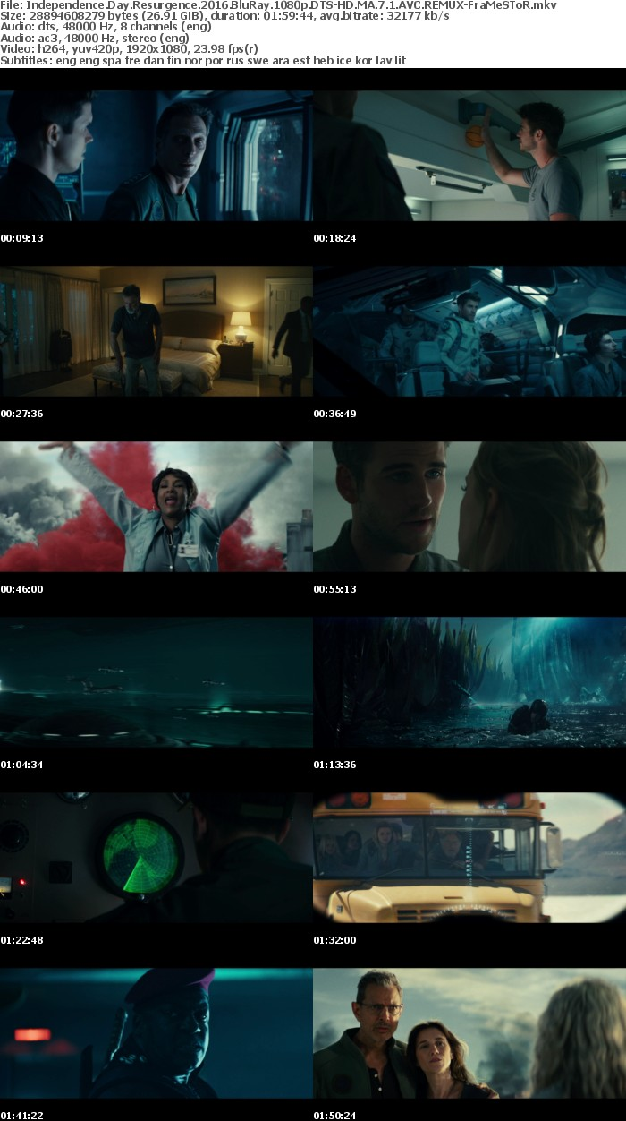 Independence Day Resurgence 2016 BluRay 1080p DTS-HD MA 7 1 AVC REMUX-FraMeSToR