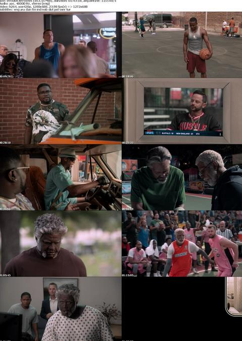 Uncle Drew (2018) 720p AMZN WEB-DL MkvCage