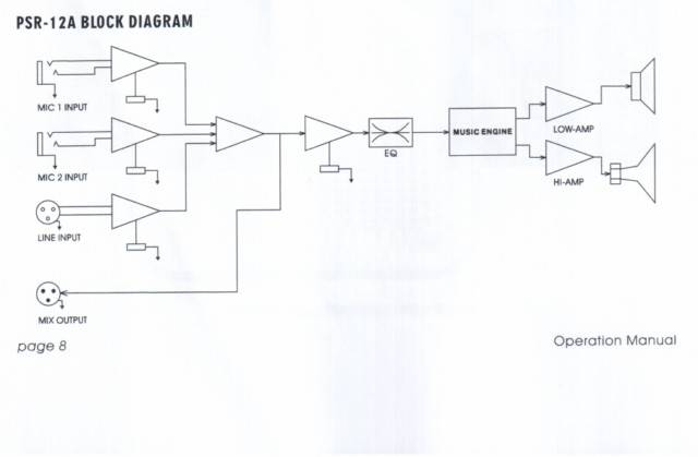 Img9uploadhousefileuploads5511551176903d1c7a22180a7e910d9189ec8e00a9e: Traktor Audio 6 Wiring Diagram At Submiturlfor.com