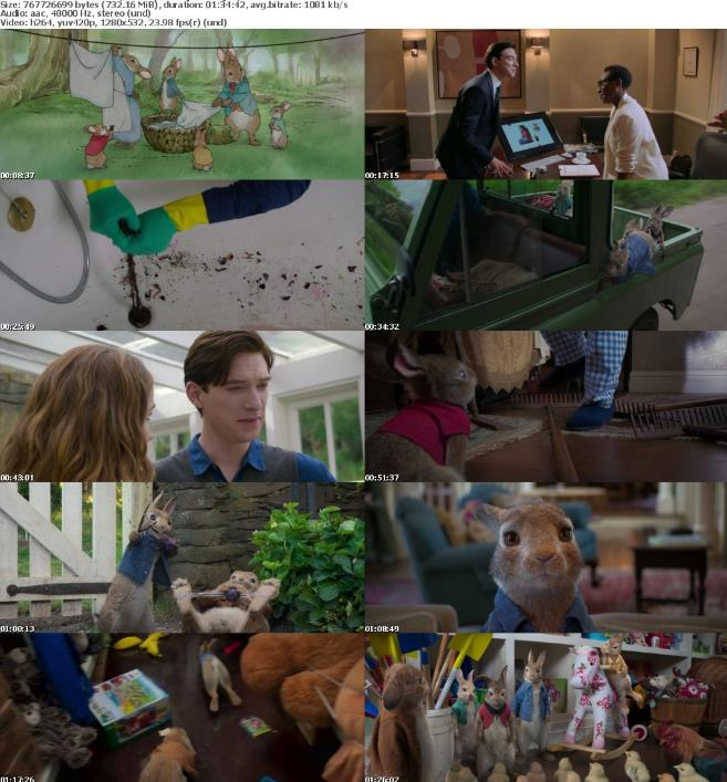 Peter Rabbit (2018) 720p BluRay x264-YIFY