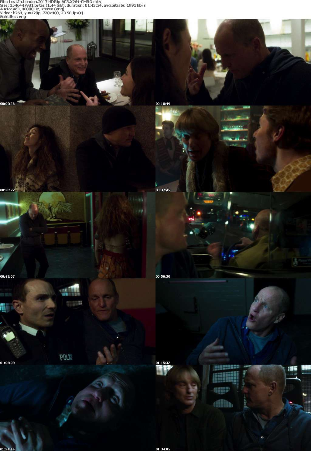 Lost In London 2017 HDRip AC3 X264-CMRG