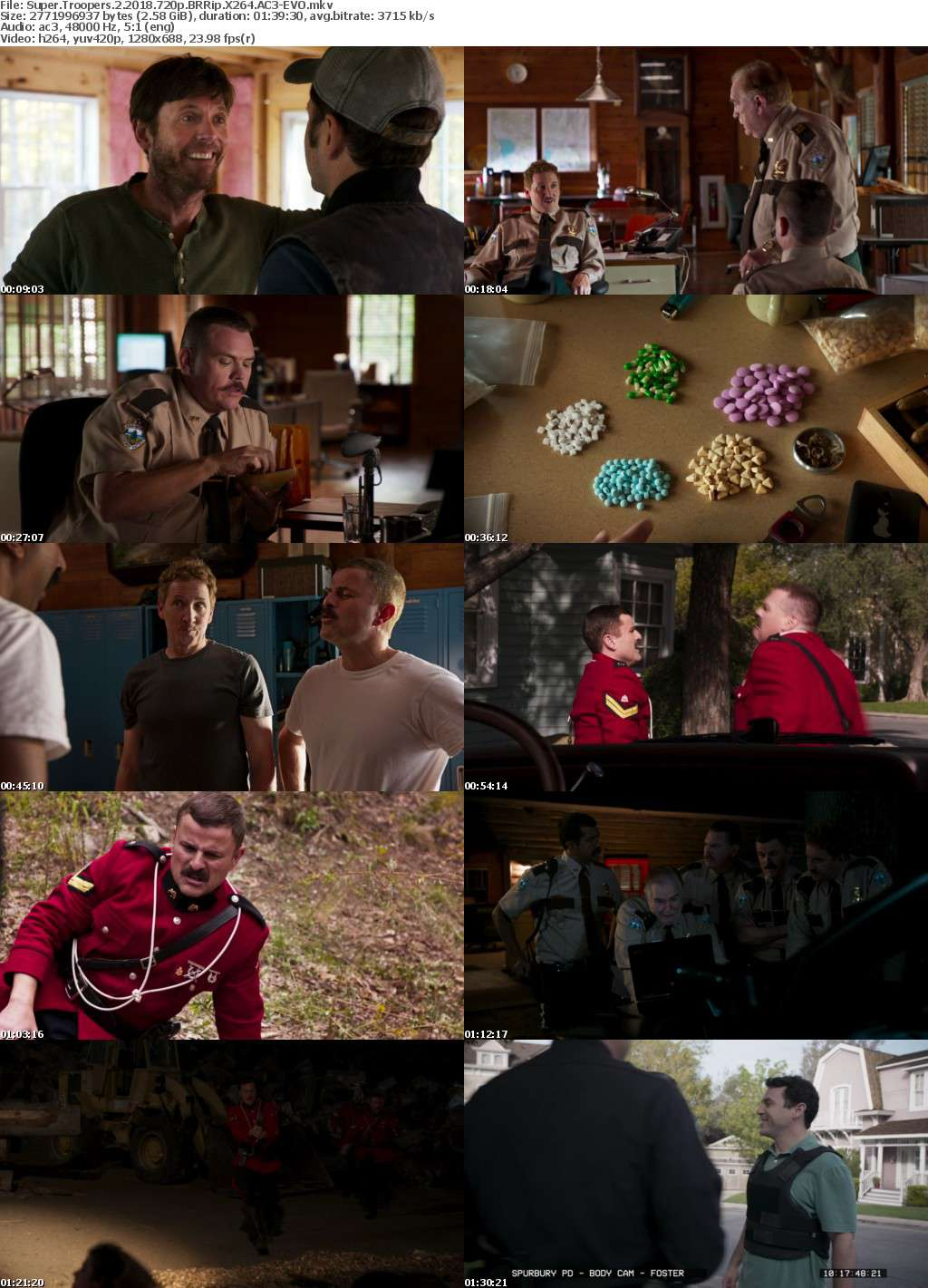 Super Troopers 2 2018 720p BRRip X264 AC3-EVO[TGx]