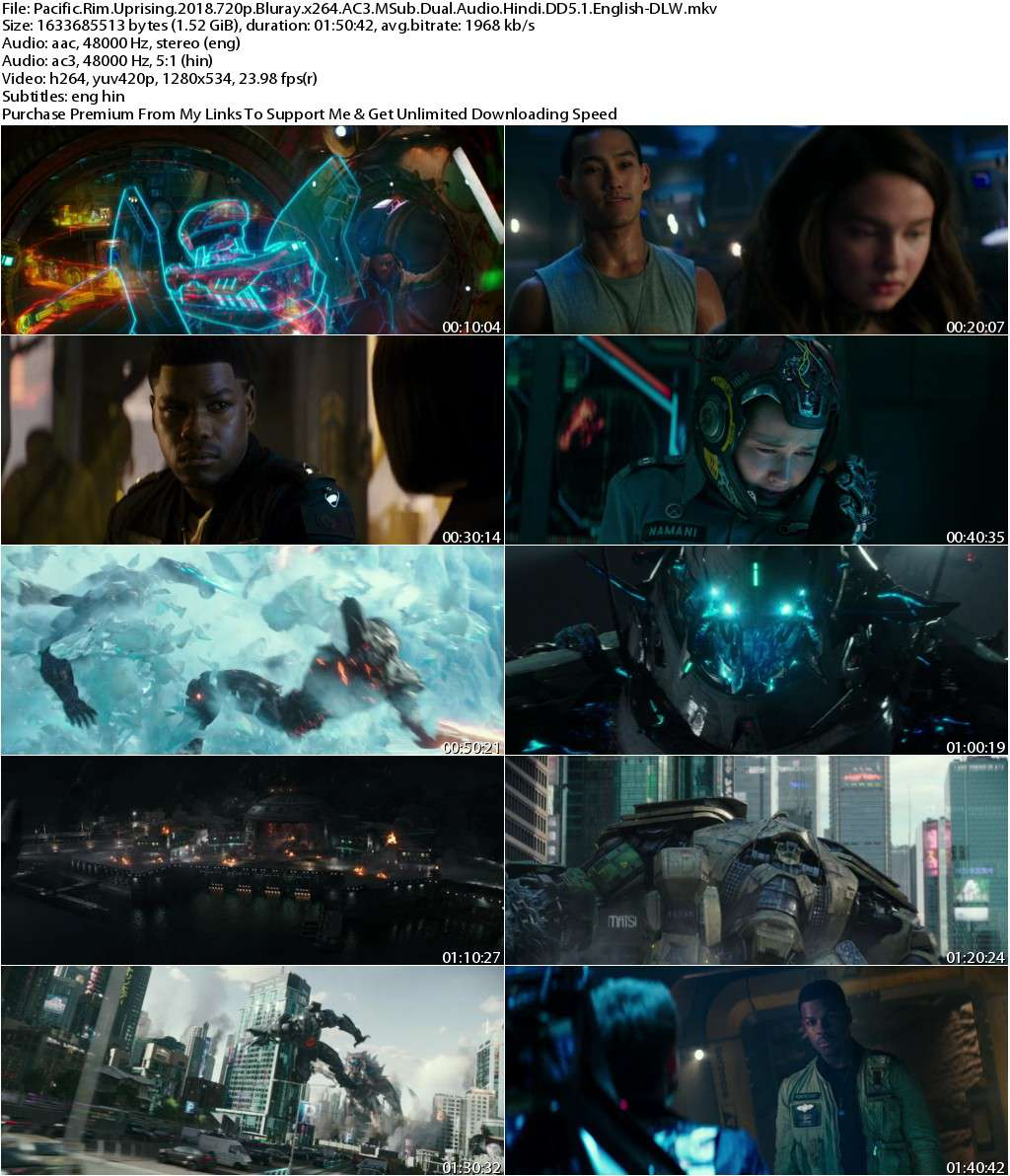 Pacific Rim Uprising (2018) 720p Bluray MSub Dual Audio [Hindi DD5.1+English]-DLW
