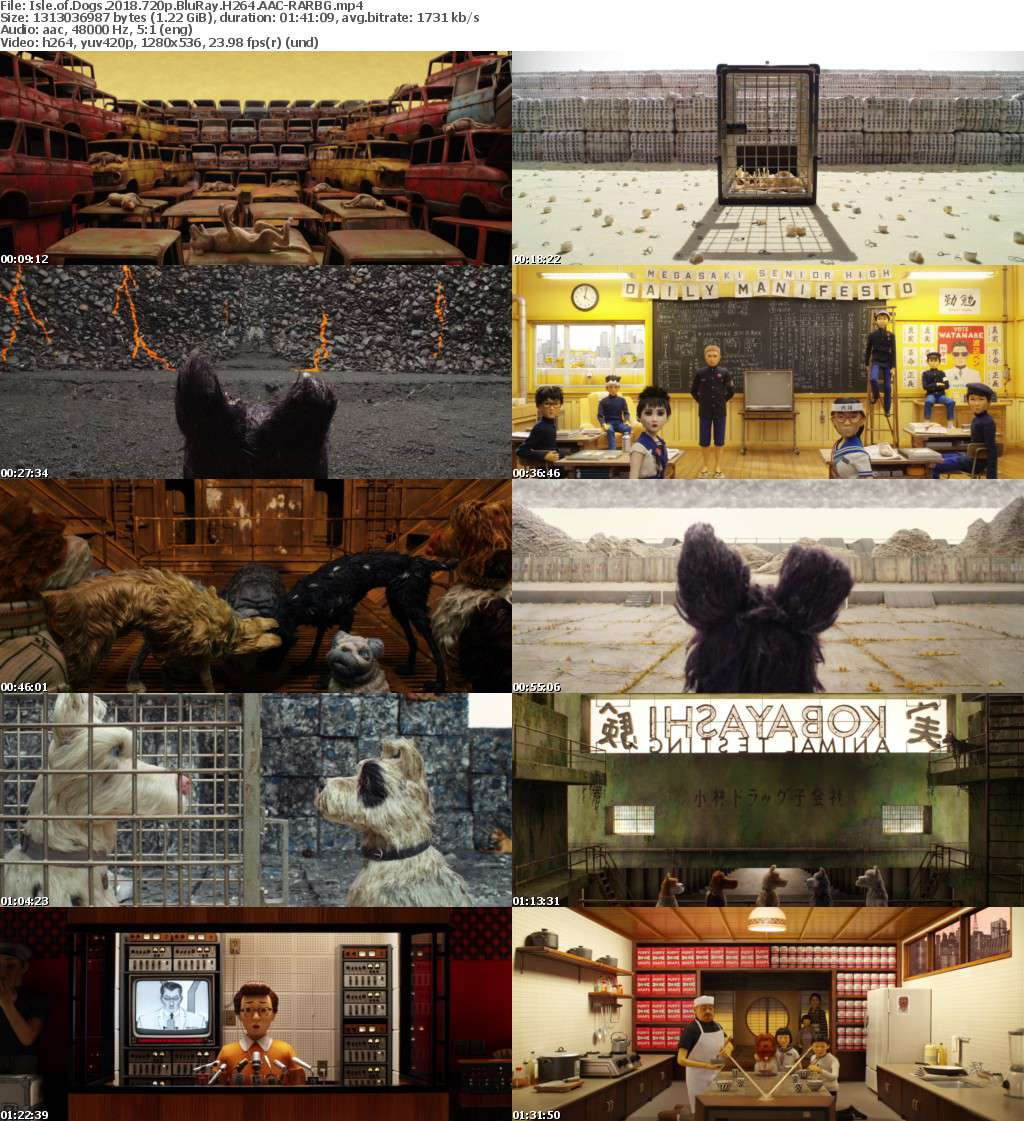 Isle of Dogs 2018 720p BluRay H264 AAC-RARBG