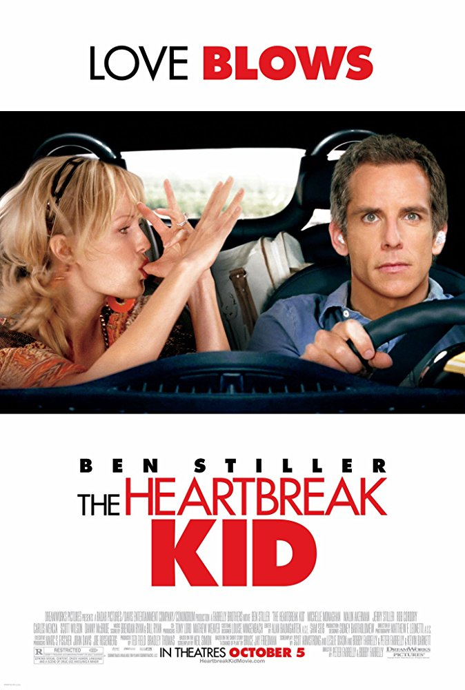 The Heartbreak Kid 2007 HDRIP H264 AC3-5 1-RypS