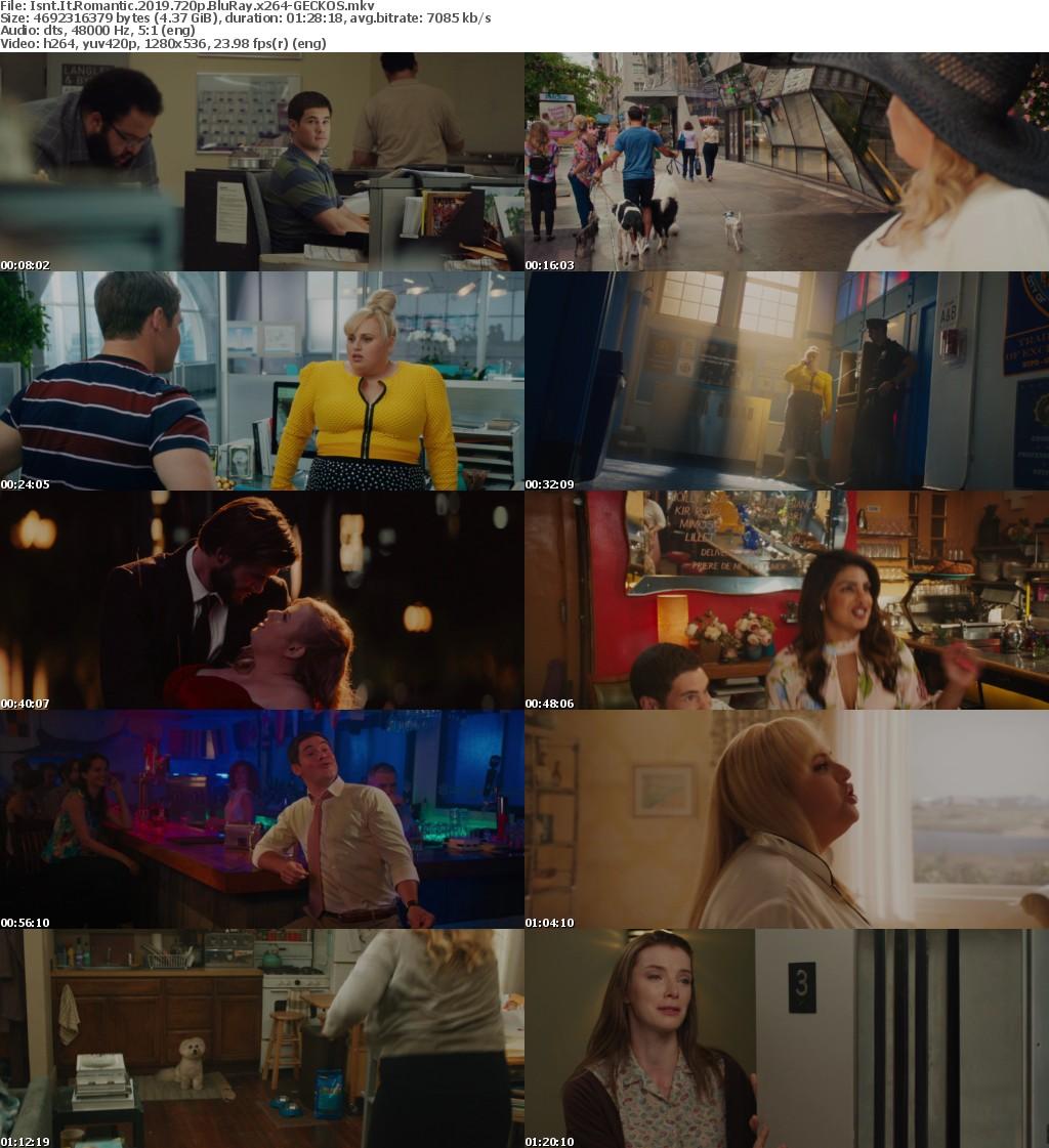 Isnt It Romantic (2019) 720p BluRay x264-GECKOSrarbg