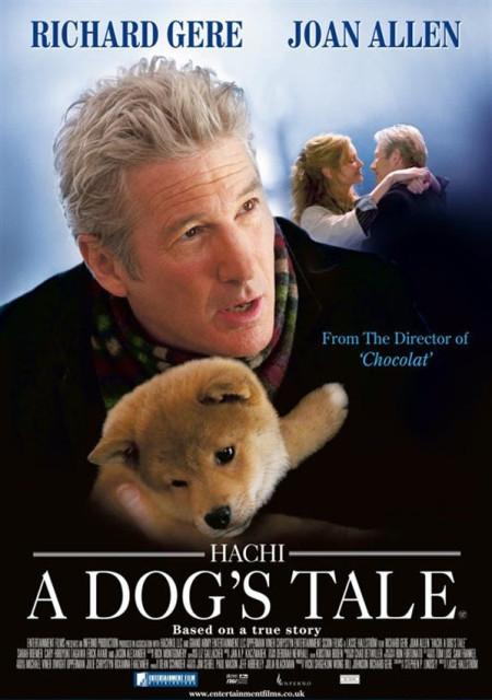 Hachi A Dogs Tale 2009 720p BluRay x264 Ganool